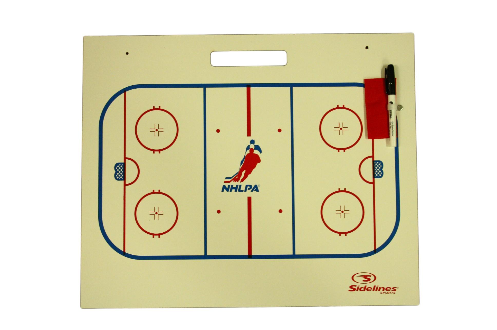 SIDELINES Sport NHLPA Hokeja Taktikas Dēlis