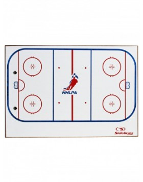 SIDELINES NHLPA Hockey Coaching Tactic Board